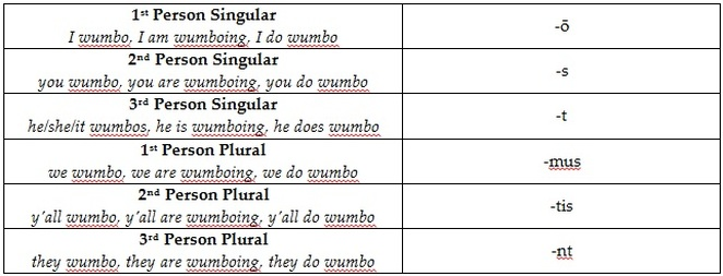 How to write personal endings of verbs
